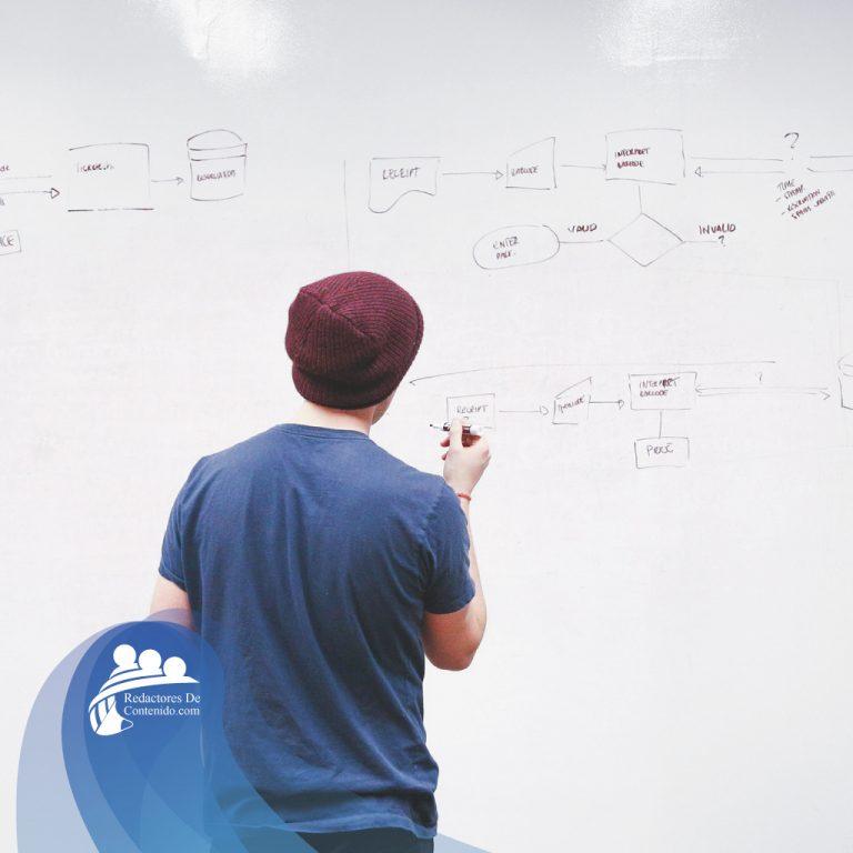 Flexibilidad estratégica del marketing digital